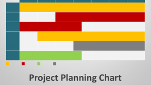 Project Planning Chart - PPT Slides