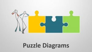 Business Puzzle Diagram PowerPoint Presentation