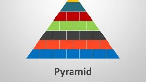 Pyramid Shapes PowerPoint Presentation
