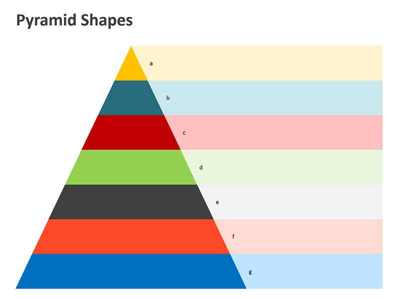 How to Use PowerPoint Pyramid Slides