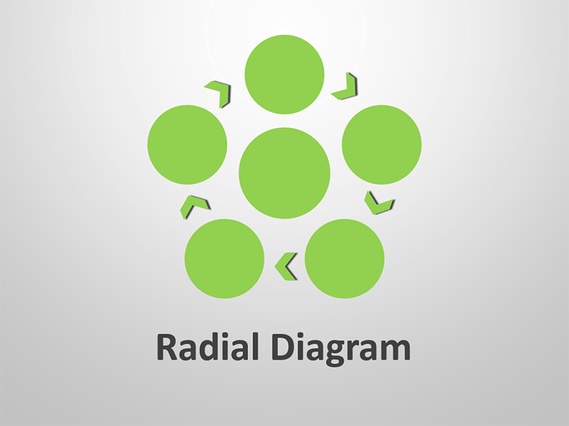 Radial Diagram - Editable Vector Graphics