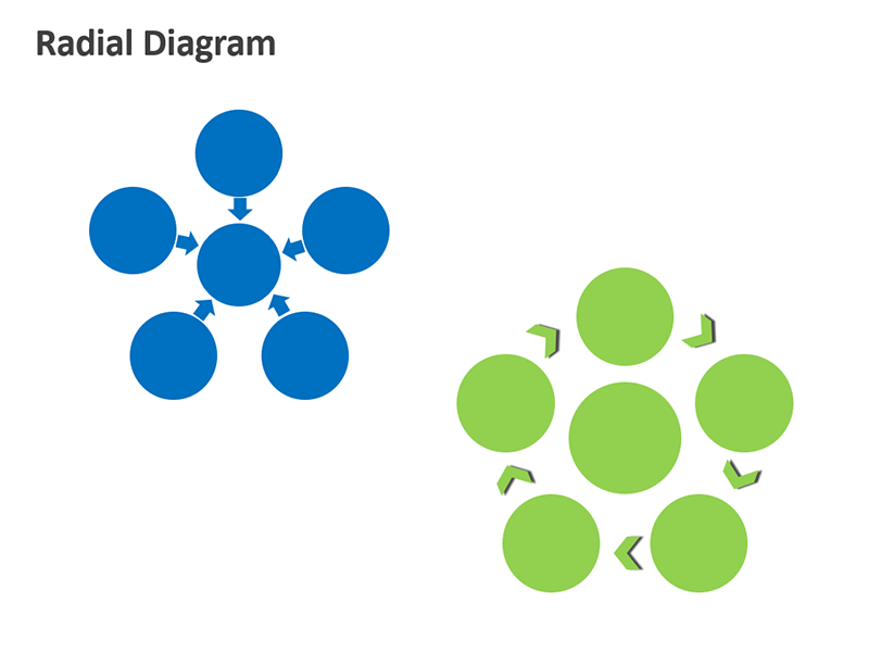 Radial Diagrams - Editable PowerPoint Slide