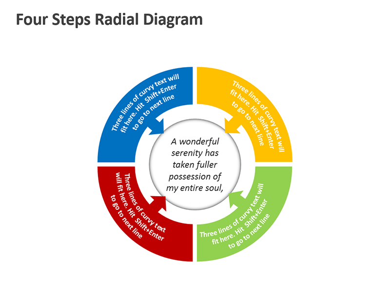 Spherical Radial Diagram - PPT Slide