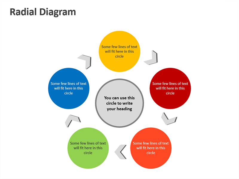 Radial Diagram - PowerPoint Slide
