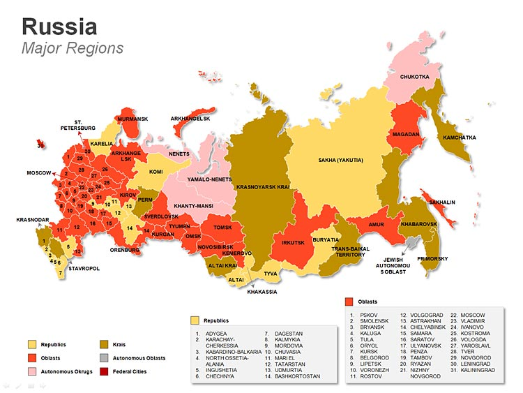 PowerPoint Slide on Regions Map of Russia