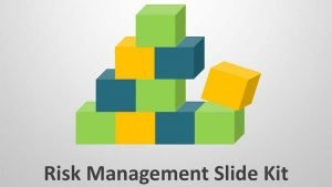 Risk Management Slide Kit - Editable PowerPoint Presentation