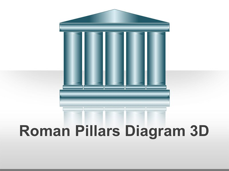 Editable PPT Presentation - Roman Pillar Diagrams