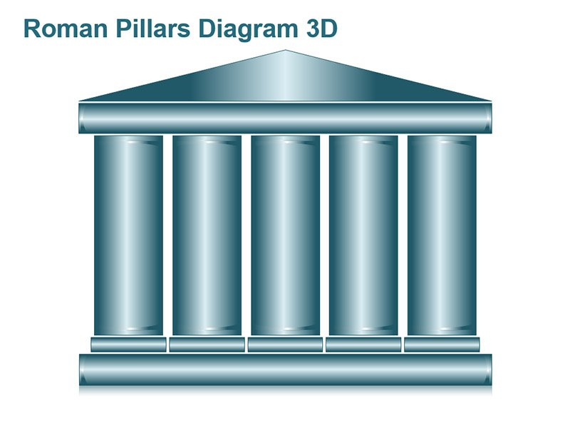 Vector Graphics - Roman Pillars