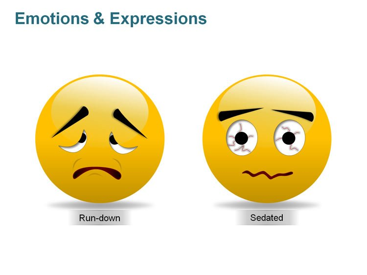 Emotions and Expressions Clipart for PPT