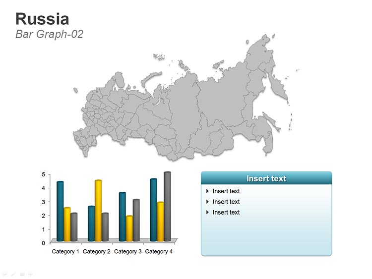 Editable PPT Russia Bar Graph - Great Russia (obsolete name)