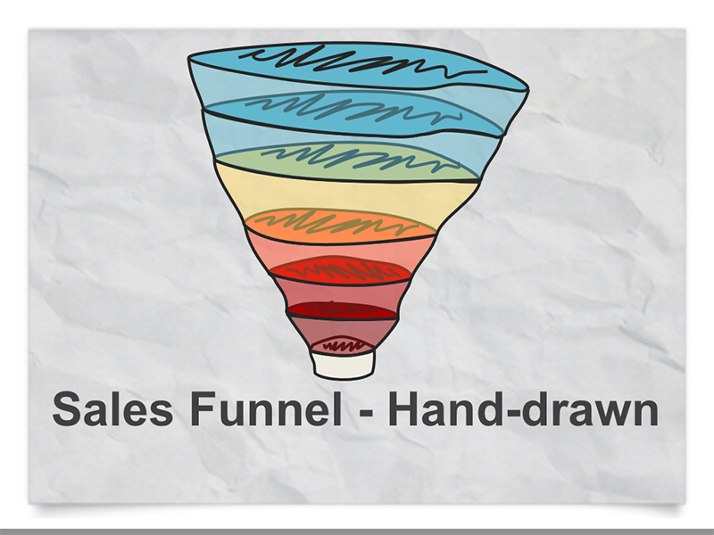 Sales Funnel - Editable Hand-drawn PowerPoint Slides