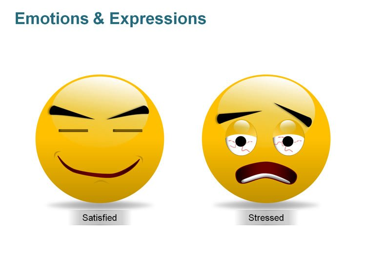 Emotions and Expressions Images for PPT