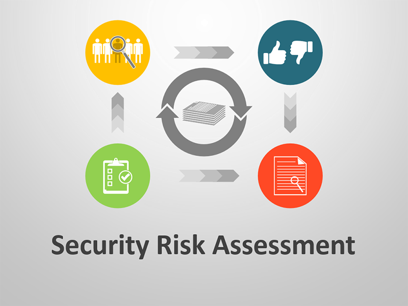 Security Risk Assessment - Editable PowerPoint Presentation