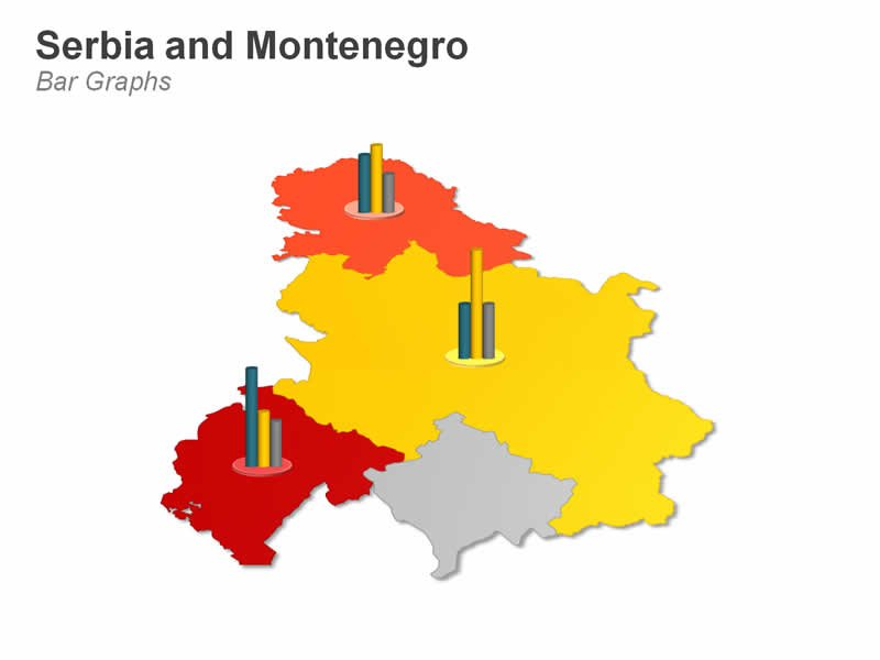 Serbia and Montenegro Graph Map PPT