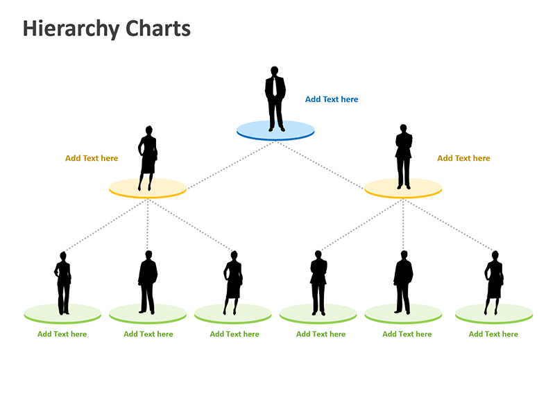Organizational Hierarchy Charts of PowerPoint Slides