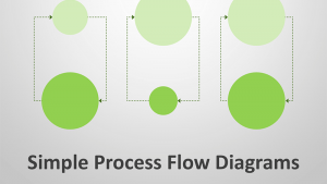 Simple Process Flow Diagrams - Editable PowerPoint Presentation