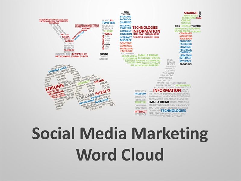 Social Media Marketing Word Cloud - Editable PowerPoint Presentation
