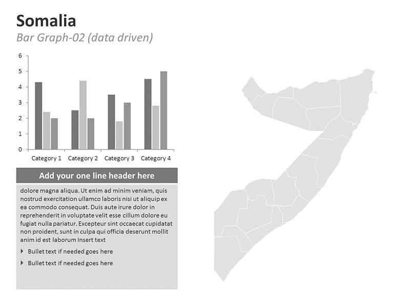 Somalia Map PPT - Bar Graph