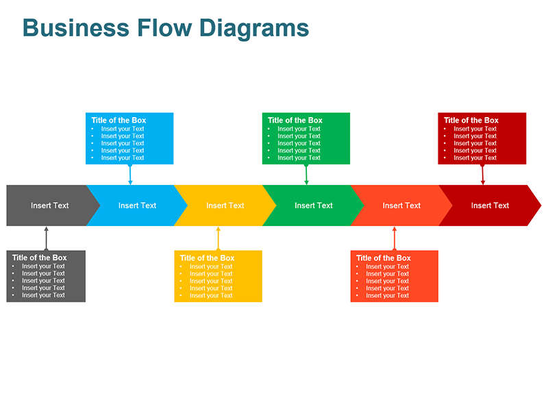 Manufacturing Flow Process Diagram - Editable PowerPoint Slide