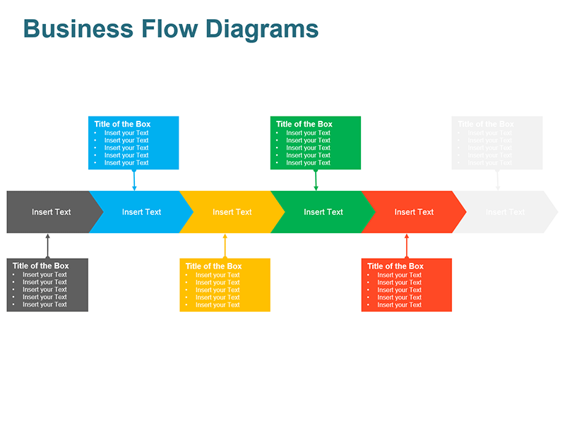 Order Management Process Flow - Editable PowerPoint Slide