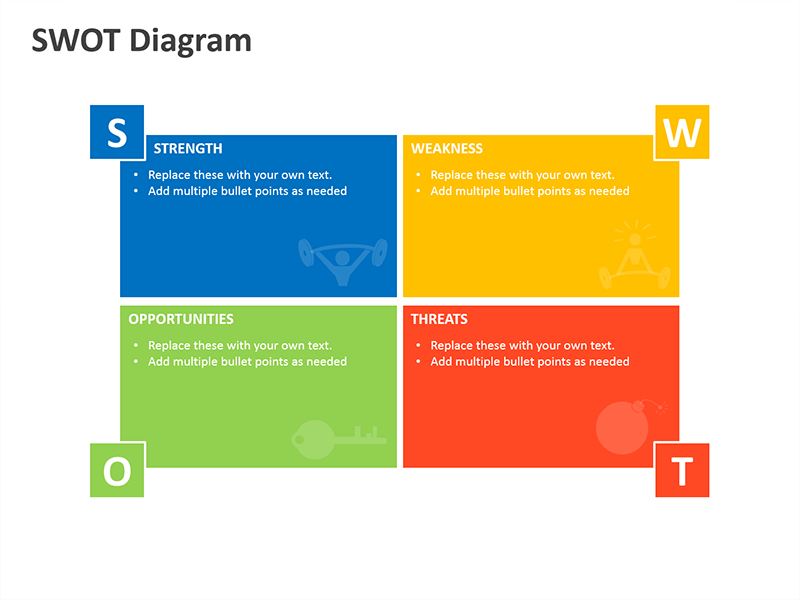 SWOT Analysis - PowerPoint Slide