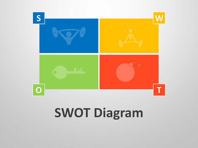 SWOT Analysis - Editable PowerPoint Presentation