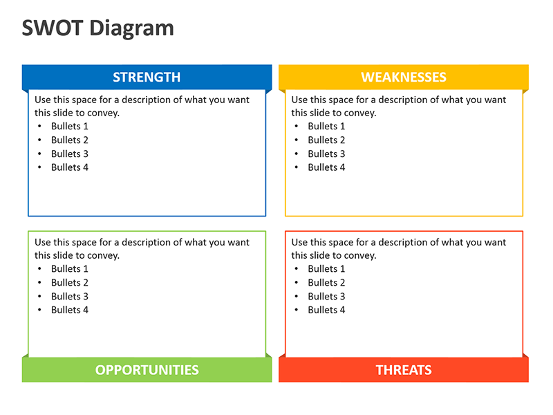 PowerPoint Decision Matrix Diagram - SWOT Analysis