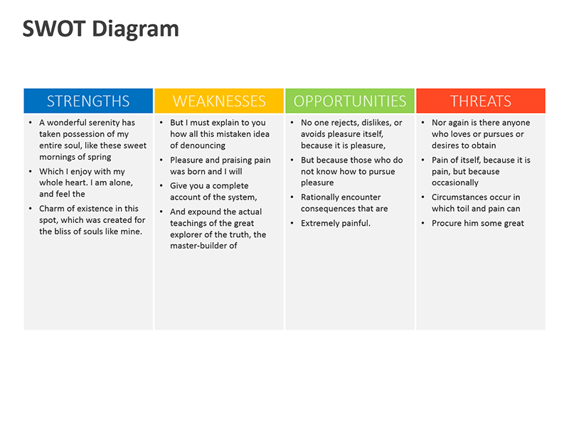 SWOT Analysis - Editable PPT Slide