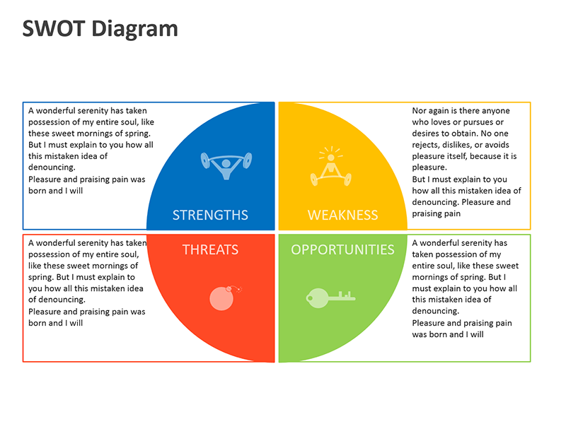 SWOT Analysis - PPT Slide