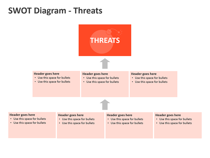 PPT Slide on SWOT Diagrams - Threats