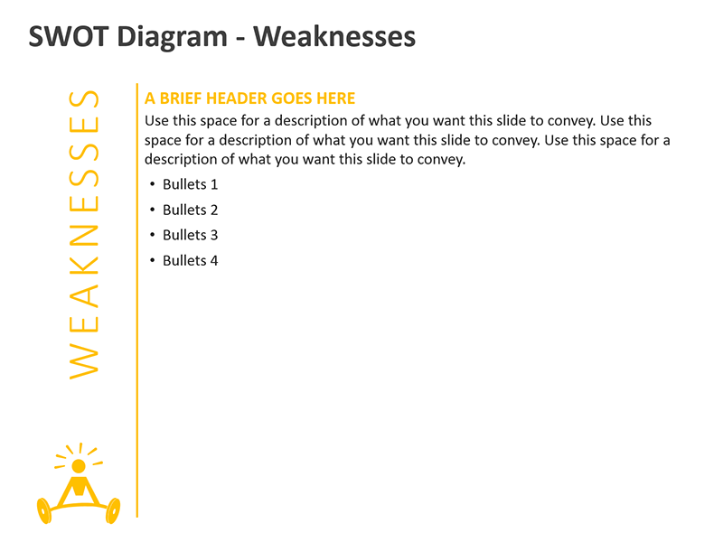 SWOT Diagram Analysis - Weaknesses
