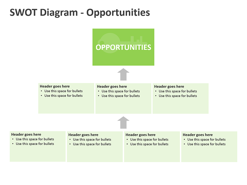 PowerPoint Slide on SWOT Diagrams - Opportunities
