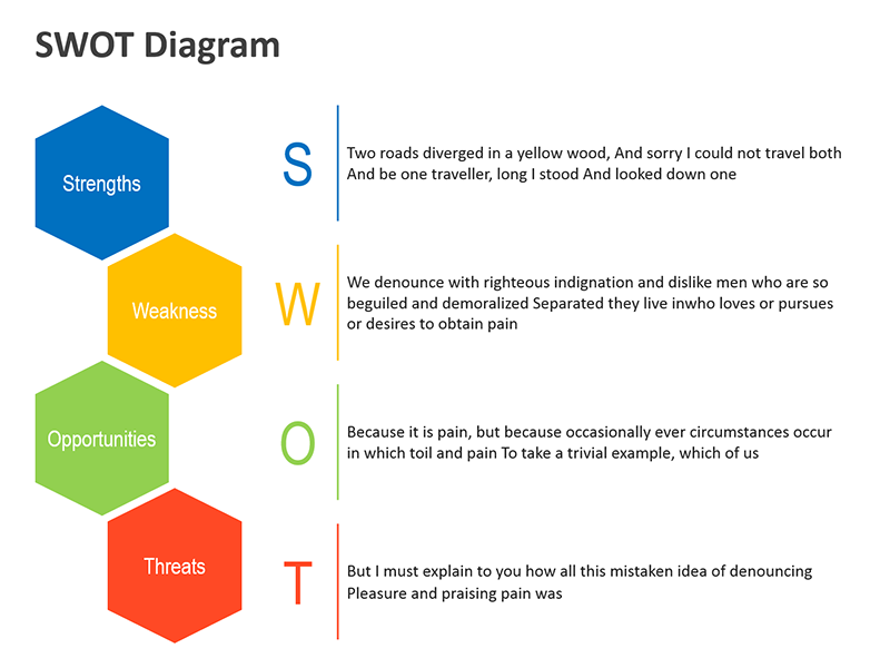 SWOT Analysis Diagram - Editable PPT Slide