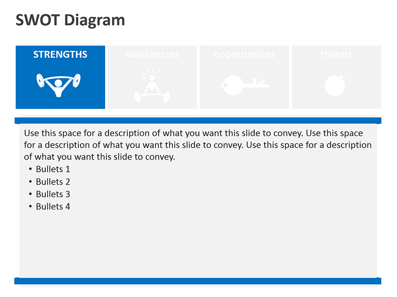 Editable PPT on SWOT Diagrams - Strengths