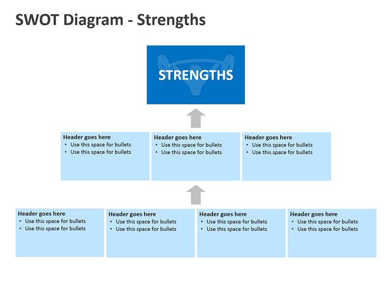 PPT Illustration on SWOT Analysis - Strengths