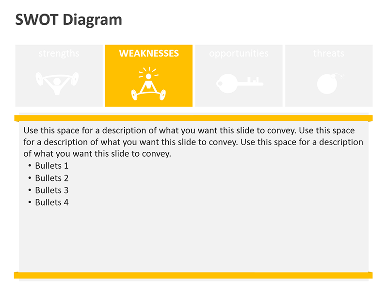 Editable PPT on SWOT Diagrams - Weaknesses