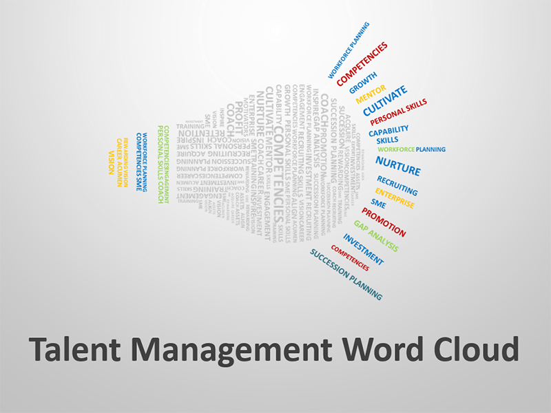 Talent Management Word Cloud - Editable PowerPoint Presentation