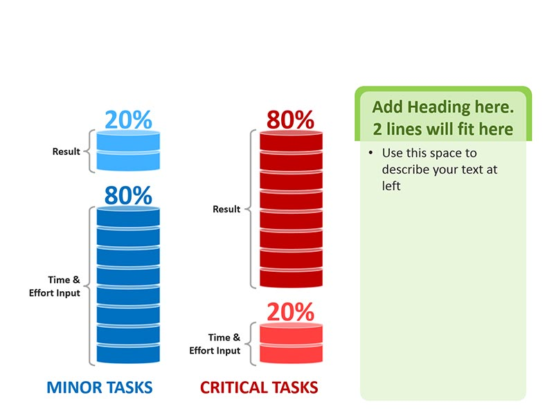 Make a Pareto Chart - PPT Slide