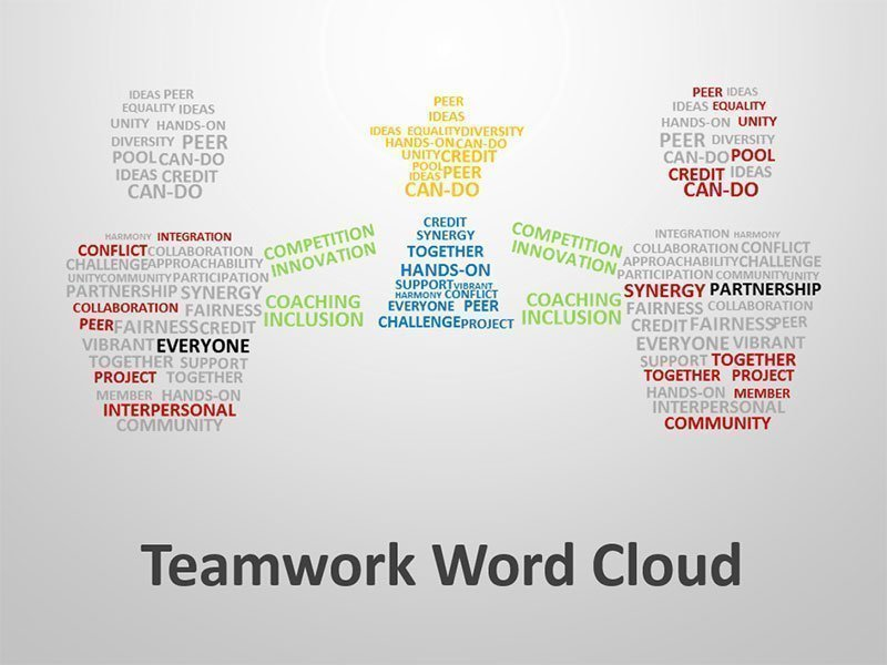 Team Work Word Cloud - Editable PowerPoint Presentation