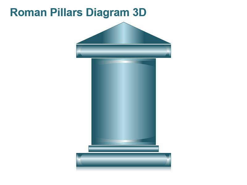 Single Pillar Diagram - Editable PPT slide