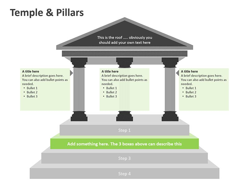 Temple Diagram - PowerPoint Slide