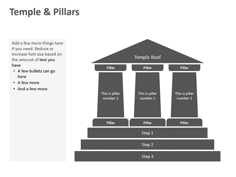 Temple Charts - PowerPoint Presentation