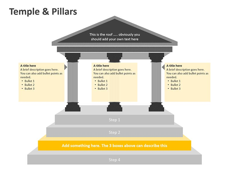 Pillar Diagram - PowerPoint Slide