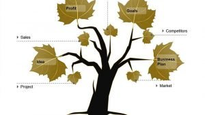 Graphic Tree Diagram in PowerPoint - Sample Use
