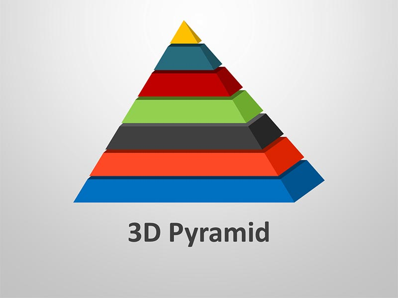 3D Pyramid Model - Editable PowerPoint Presentation Template