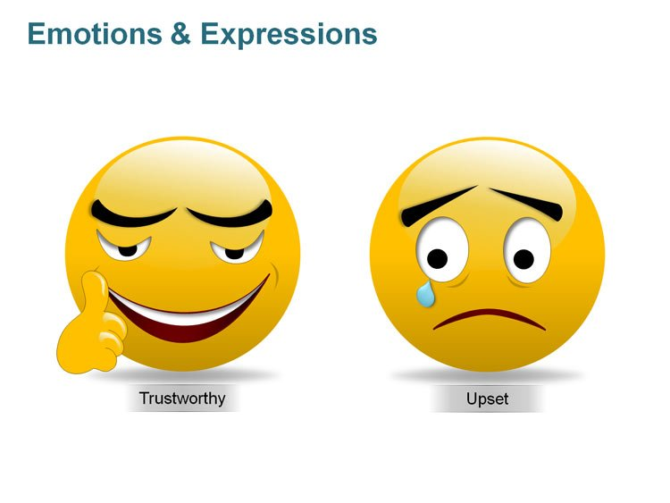 Facial Emotions Clipart for PPT