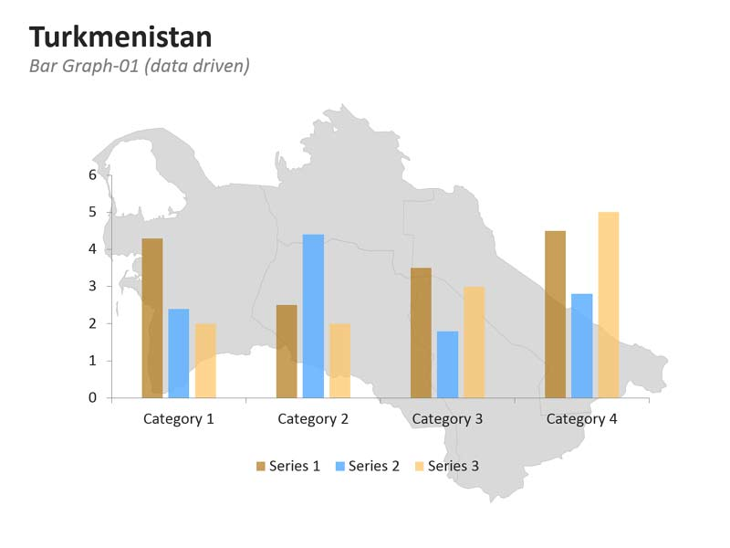 PPT Graphs Map of Turkmenistan
