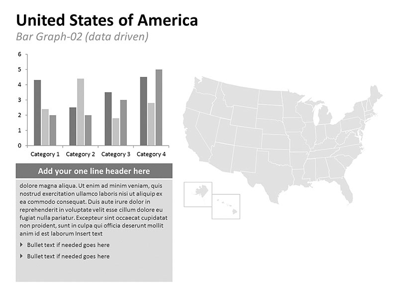 Bar Graphs on USA Map - Editable PPT USA Map