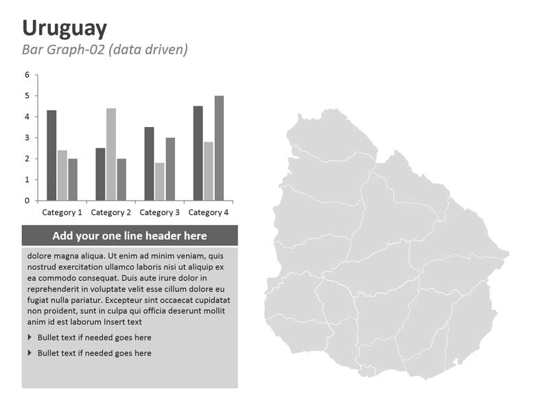 Visualization Uruguay Map with Bar Graph