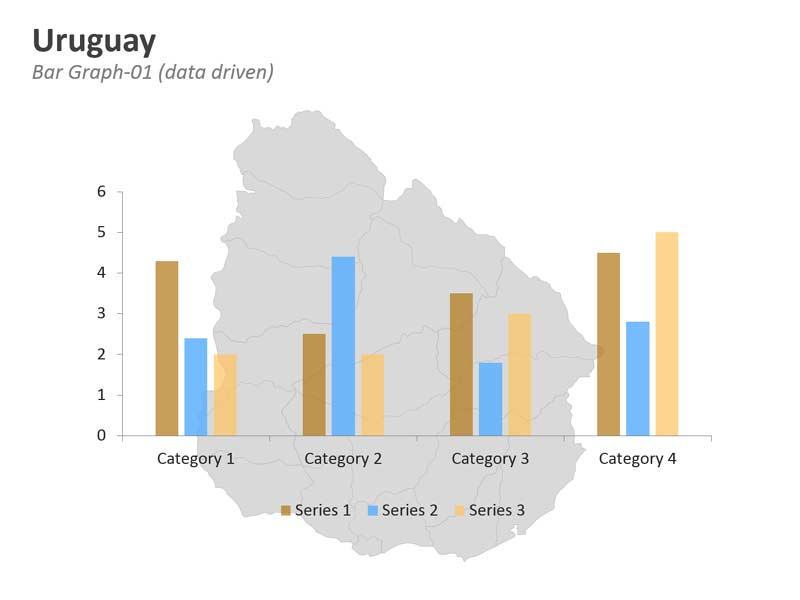 Customize Uruguay Map with Bar Graph